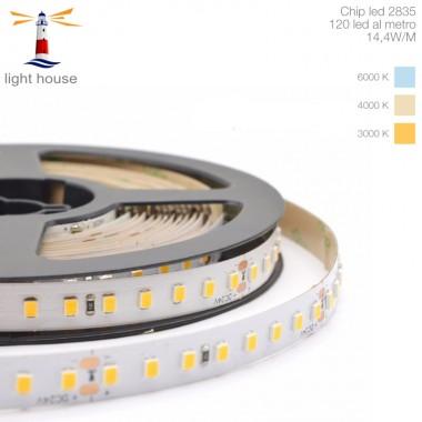strip led 24V 600 led luce calda naturale fredda 1500lm